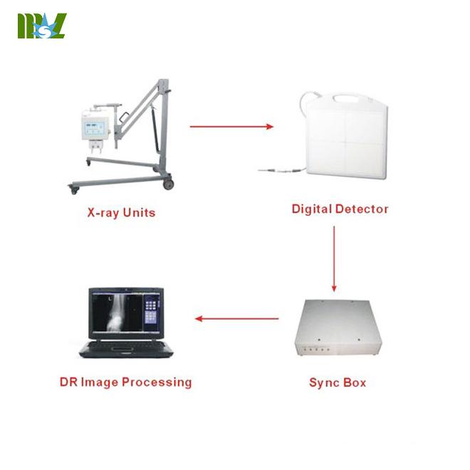 digital portable x machine