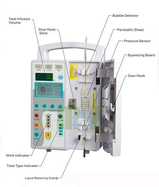 MSL infusion pump market MSLIS09