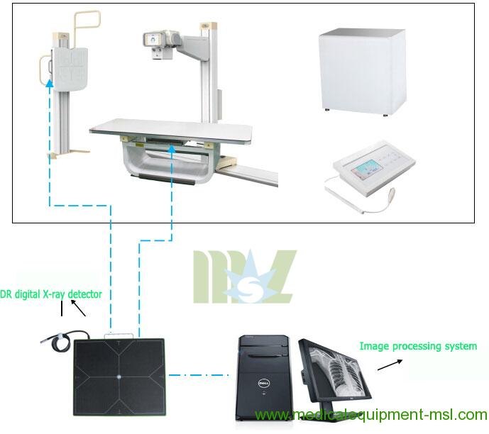 flat panel x ray detector for sale