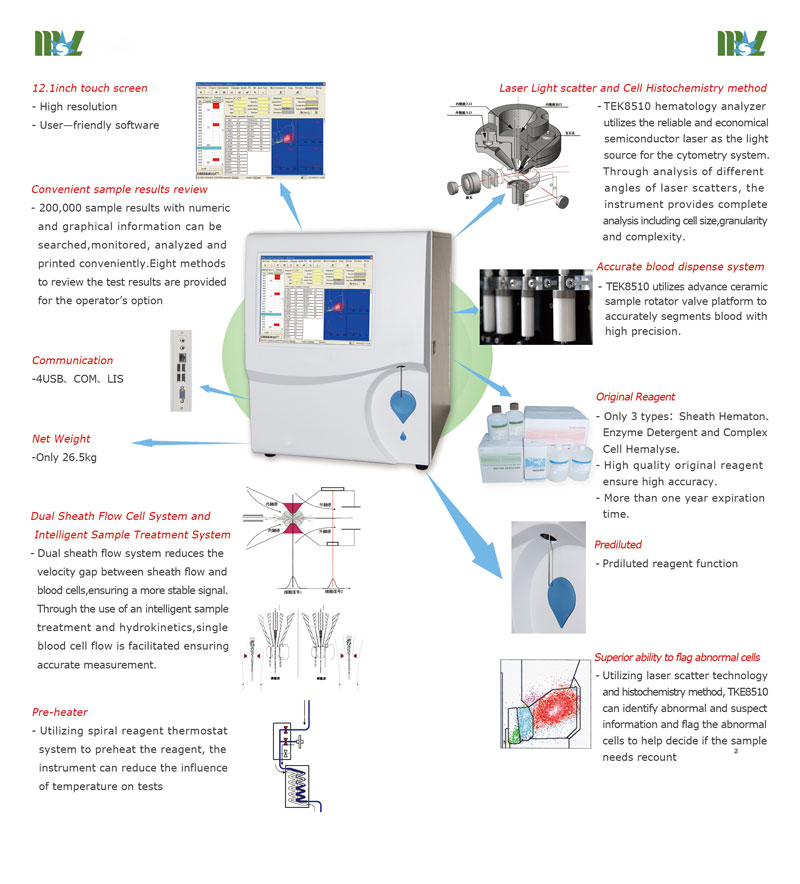 Clinical and Diagnostics automatic hematology analyzer
