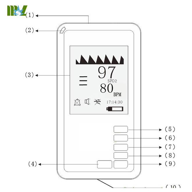 MSL Handheld Pulse Oximeter CE mark MSLPO-C
