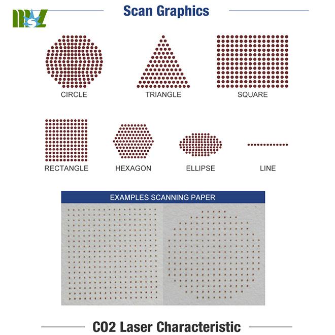 Use Laser Vaginal Tightening Machine MSLCF02 for sale