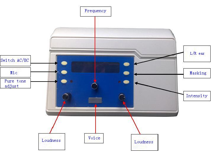 Use Audiometers Equipment MSLYM16