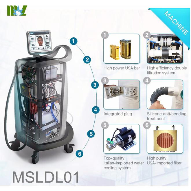 ingrown hair removal MSLDL01