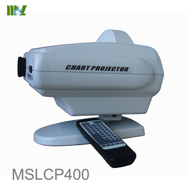 projector eye