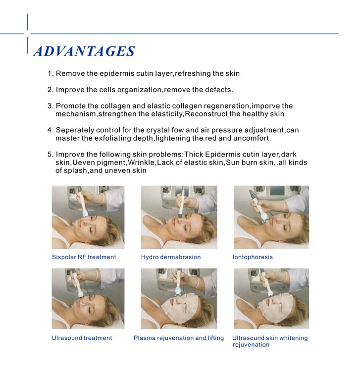 skin care treatment