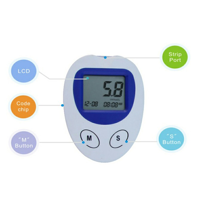 buy blood glucose monitor