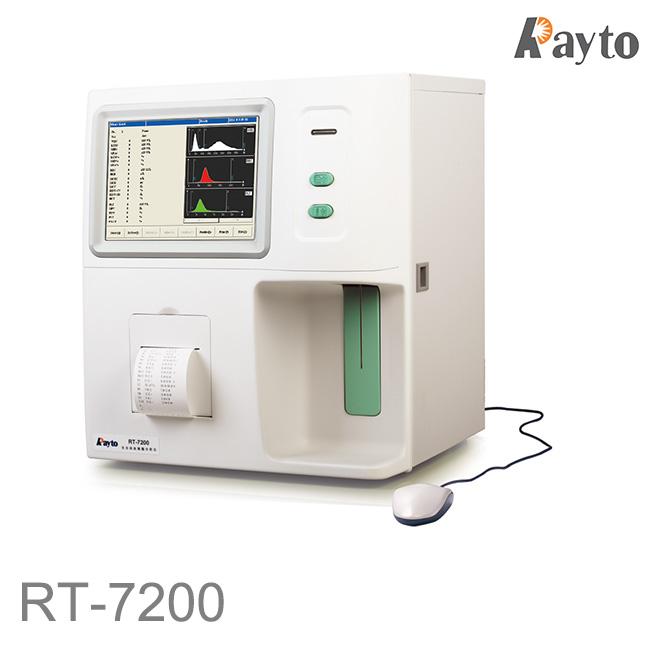 23-parameter RT-7200